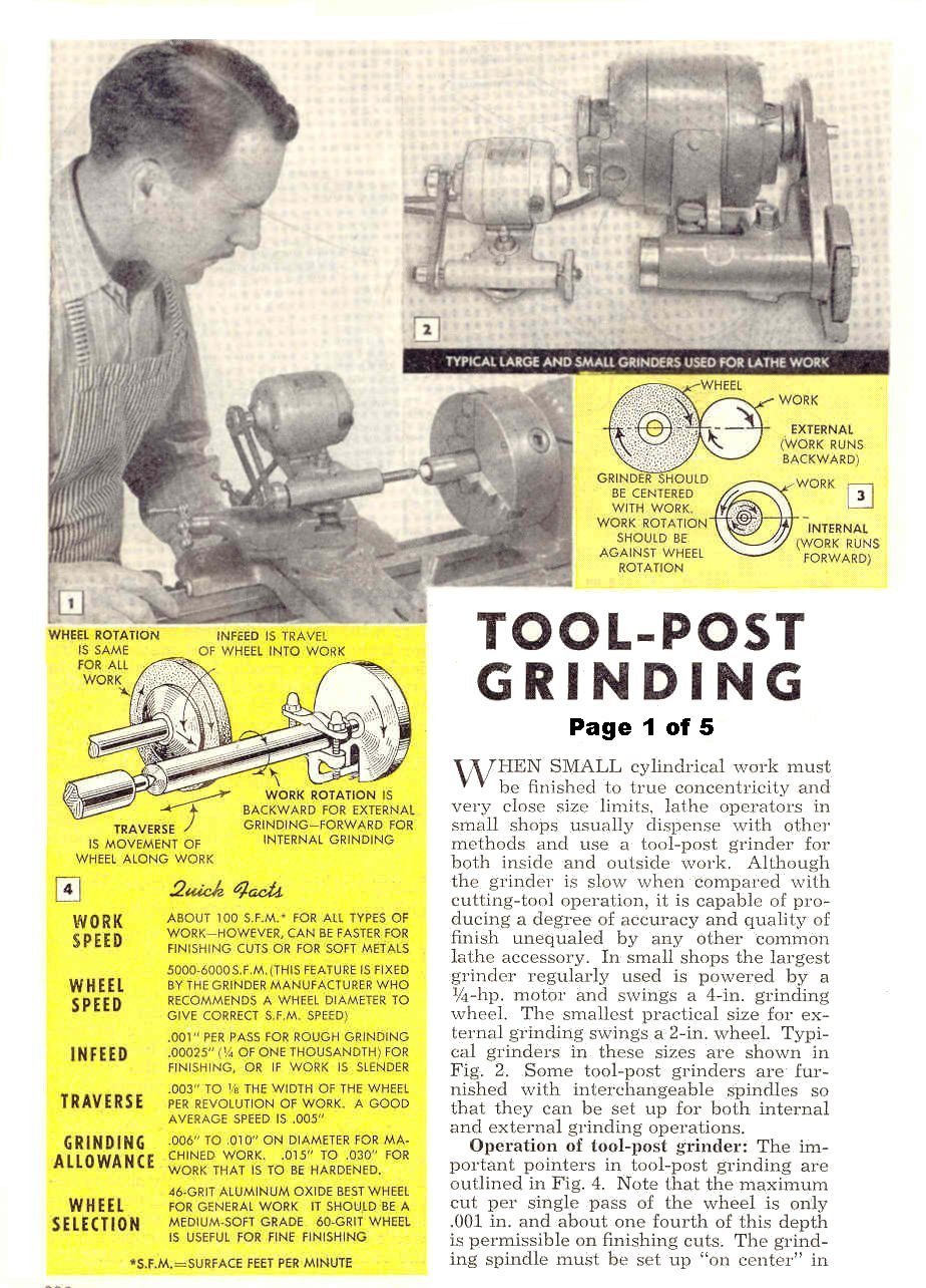 Lathe Projects Craftsman Compound Miter Saw Wiring Diagram Page 1
